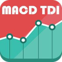 MACD plus TDI