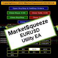 MarketSqueezeEURUSD