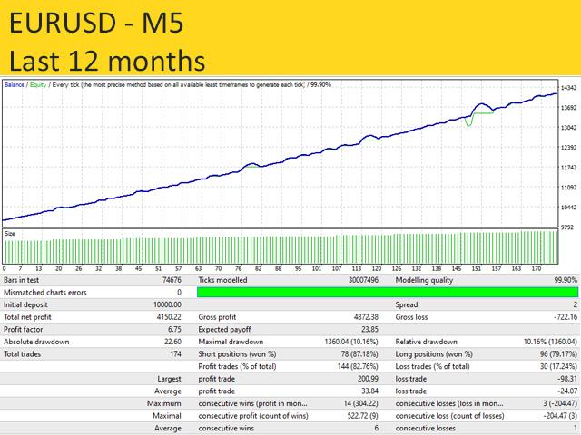 RSI Divergence Trader LITE