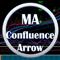 Abiroid ProfitPercent Arrows MA Confluence