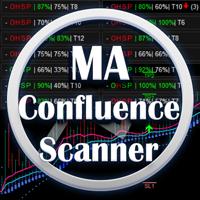 Abiroid ProfitPercent Scanner MA Confluence