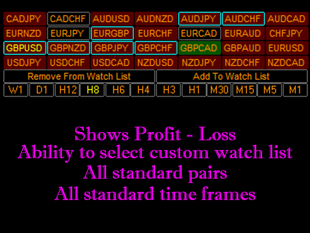 Advanced Symbol Changer