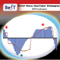 BeST Elliot Wave Oscillator Strategies