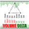 Delta Single Volume MT5