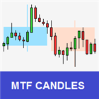 MTF Candles PRO