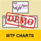 MTF Charts DEMO
