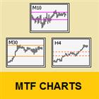 MTF Charts PRO