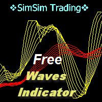 SimSim Waves Indicator Free