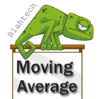 Blahtech Moving Average MT5