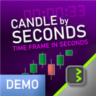 Candle by Seconds DEMO