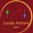 Candle Pattern Alert