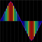 Markets Heat MT5