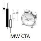 MW Closing Time Alarm
