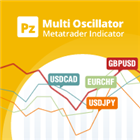 PZ Multi Oscillator MT5