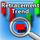Retracement Trend