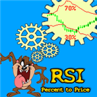 RSI converter percent to price MT5
