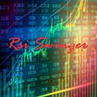 RSI Swinger