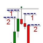 Swing Indicator Pro MT5