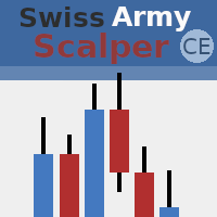 Swiss Army Scalper
