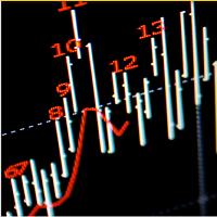 TD Combo Indicator MT4