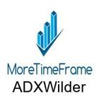 ADXWilder MoreTimeFrame
