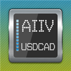 AIIV USDCAD Active Index Inflection Values USDCAD