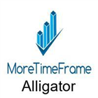 Alligator MoreTimeFrame