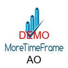 AO MoreTimeFrame DEMO