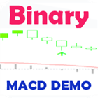 Binary MACD Demo