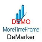 DeMarker MoreTimeFrame DEMO