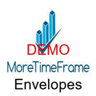 Envelopes MoreTimeFrame DEMO
