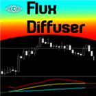 Flux Diffuser