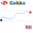 Gekko RSI Plus