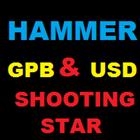 Hammer SS GpbUsd