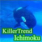 KillerTrend Ichimoku