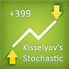 Kisselyovs Stochastic