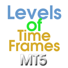 Levels of Timeframes for MT5