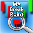 MA Break Point