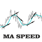 MA Speed Slope
