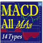 MACD All MAs 14 types