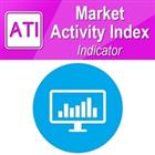 Market Activity Index MT5