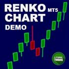 MT5 Renko Chart Demo