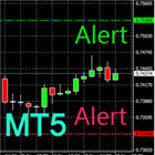 Price Touching Alert MT5