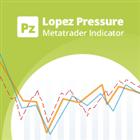 PZ Lopez Pressure MT5