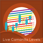 Quantum Live Camarilla Levels Indicator for MT5