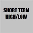 Short term extremum