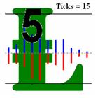 Tick by Tick 5