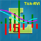 Tick by Tick plus Indicator by choice