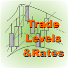Trade Levels And Rates MT5