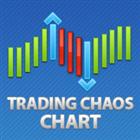 Trading Chaos Chart